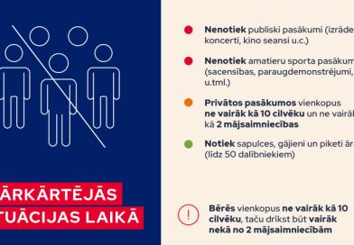 No 9. novembra Latvijā tiek izsludināta ārkārtējā situācija